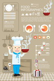 infographic world food vector