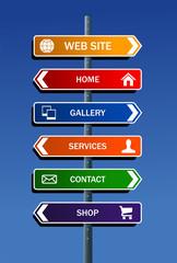 Internet website plan in road sign