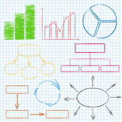 Set of different graphs and diagrams on squared paper