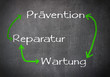 Prävention - Wartung - Reparatur