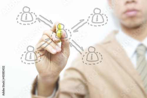 Business man write social network image on the screen background