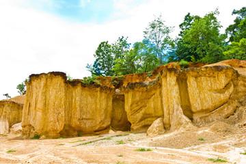 soil textures in Thailand