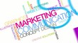 Marketing communication concept design word tag cloud video