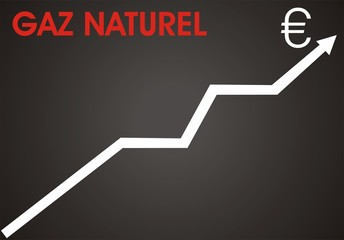 fond gaz naturel