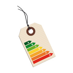 Etiquette énergie, Energy, Energia