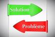 choix solution problème