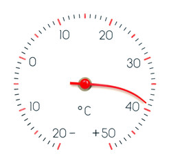 Arrow of the thermometer melt and bend from high temperature