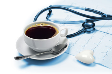 Coffee and electrocardiogram