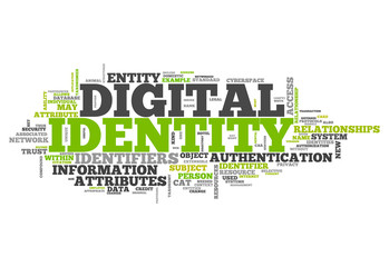 "Word Cloud ""Digital Identity"""
