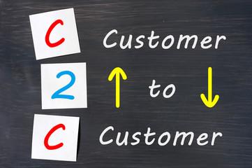 Conceptual C2C acronym on black chalkboard
