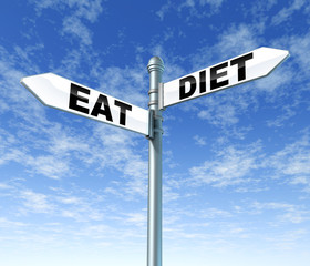 Eat And Diet Street Sign