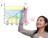 business woman drawing a graph , growing business success