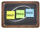 enhance, improve, inspire on blackboard poster
