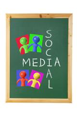 Blackboard with Social Media Concept