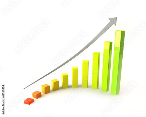 Diagramm Wachstum