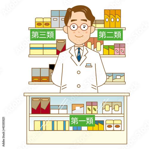 薬局、薬剤師