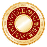 Horoscope Wheel, 12 sun signs of the Zodiac, red mandala, labels