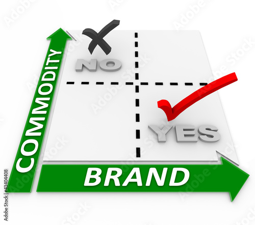 Brand Vs Commodity Matrix Branding Beats Price Comparison
