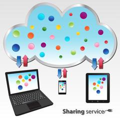 Sharing service