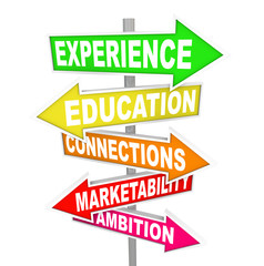 Street Signs Experience Education Principles for Getting Hired J