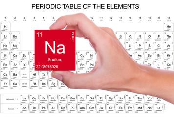 Sodium symbol handheld over the periodic table