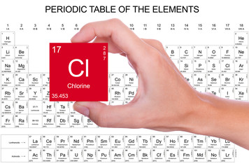 Chlorine symbol handheld over the periodic table