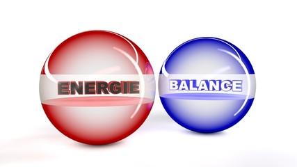 Glaskugeln Energie Balance