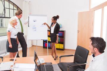 Fortbildung, Besprechung intern