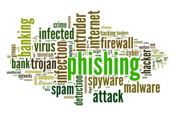 Phishing concept in tag cloud