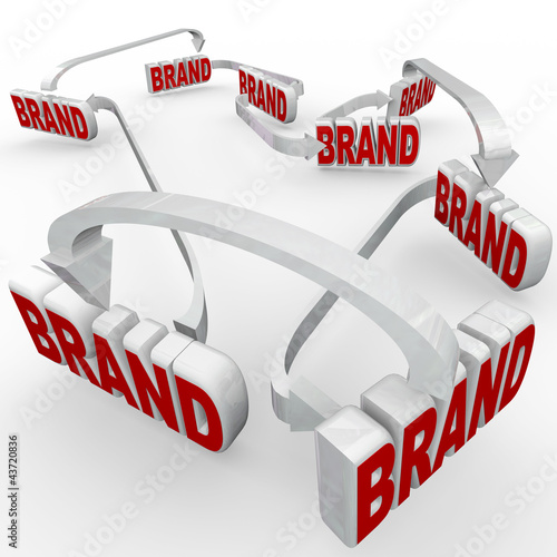 Brand Reinforced Connected Advertising Marketing