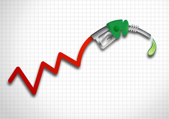 The oil market, rising fuel