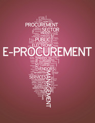 "Word Cloud ""E-Procurement"""