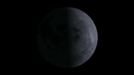 Moon Phase.