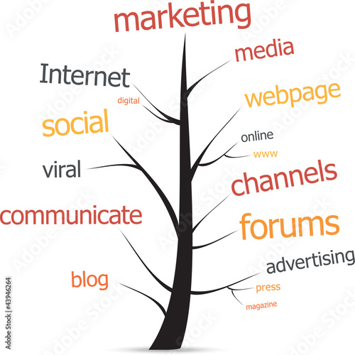Marketing tree