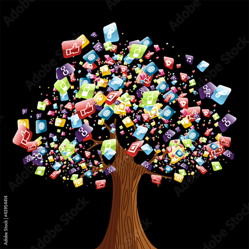 Smart phone application tree
