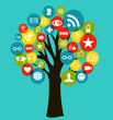 Social media networks business tree