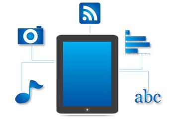 tablet funções