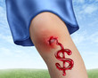 Medical Accident Insurance costs