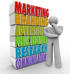 Marketing Plan Thinking Strategy Advertising Communications