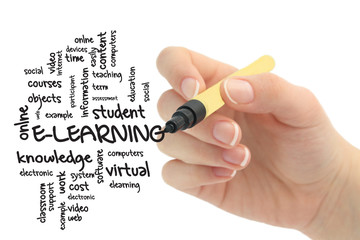 E-learning concept in word tag cloud