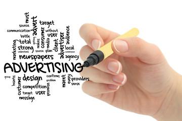Advertising word cloud on whiteboard