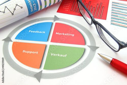 Businesschart Auswertung Konzept