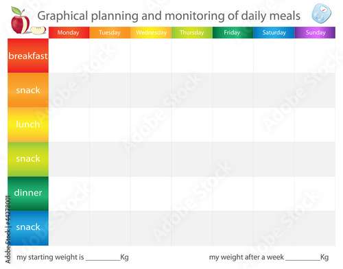 Graphical planning and monitoring of daily meals