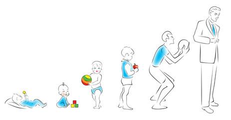 Этапы взросления мужчины: от младенчества до зрелости.