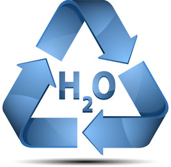 Recycle H2O (Water)