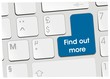 clavier find out more