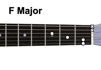 Guitar Chords Diagrams - F Major. Guitar chords diagrams series.