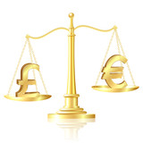 Pound sterling outweighs pound sterling on scales. poster