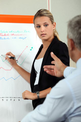 Employee giving presentation to boss