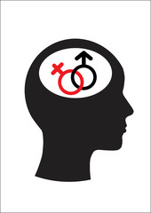 Man and thinking, Male symbol. Female symbol vector